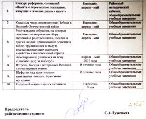 Приложение 1 к временной инструкции анкета военкомат. Анкета в военкомат образец заполнения