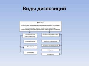 Как определить вид диспозиции статьи. Виды диспозиций в уголовном праве: примеры