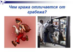 Отличие кражи от воровства. Чем отличается грабеж и кража