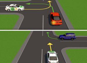Правила проезда нерегулируемых перекрестков равнозначных дорог. Разъезд на равнозначном перекрестке