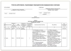 Перечень лиц подлежащих периодическим медицинским осмотрам. Поименные списки лиц, подлежащих медосмотрам