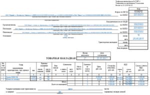 Торг 12 при упрощенной системе налогообложения. Товарная накладная от ИП без НДС: правила и образец