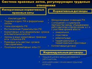 Правовые нормативные документы в сфере трудового законодательства