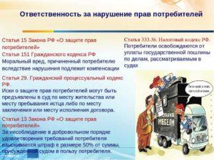 Навязывание товаров и услуг статья. Штраф за навязывание потребителю дополнительных услуг