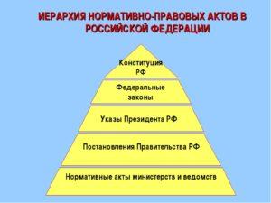 Иерархия нормативно-правовых актов РФ. Правовая система Российской Федерации