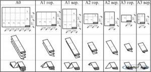 Фальцовка а1 в а4. Как складывать чертежи по госту