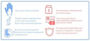 Персональные данные переданы третьим лицам. О передаче персональных данных третьим лицам