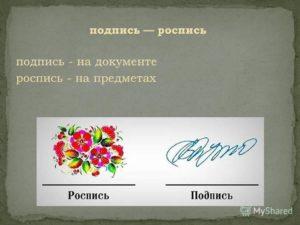 Поставить под ним свою подпись. Как пишется правильно: подпись или роспись. В чем отличие