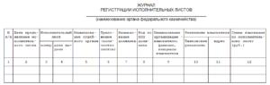 Регистрация исполнительных листов в бухгалтерии. Исполнительные листы: учет и отчетность