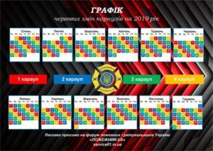 График дежурных смен мчс на. Особенности графика работы работников пожарной службы и мчс
