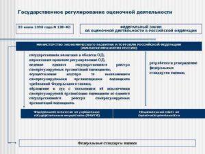 Развитие рынка оценочных услуг в россии. Анализ развития оценочной деятельности в российской федерации