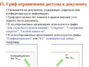 Грифы проставляемые на документах содержащих государственную тайну