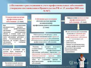 Срок хранения у работодателя материалов расследования профессионального заболевания. Расследование профессиональных заболеваний на производстве