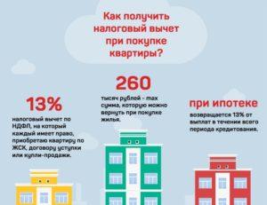 Какие выплаты сопровождают покупку квартиры. Налоговая компенсация при покупке квартиры: на что можно рассчитывать