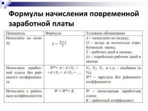 Коэффициент дополнительной заработной платы формула. Расчет основной и дополнительной заработной платы