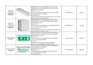 Маркировка аварийных светильников буквой а пуэ. Аварийное освещение: требования к подключению