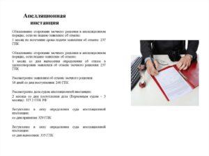 Обжалование определения суда апелляционной инстанции гпк рф. Порядок рассмотрения дела