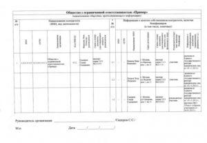 Архив рубрики: Формы и образцы. Сведения о бенефициарном владельце - образец заполнения Справка о цепочке собственников компании образец заполнения