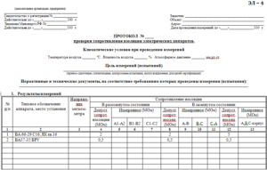 Протокол замера сопротивления изоляции электропроводки. Протокол проверки металлосвязи