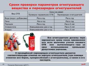 Сроки эксплуатации огнетушителей для списания. Утилизация различных видов огнетушителей