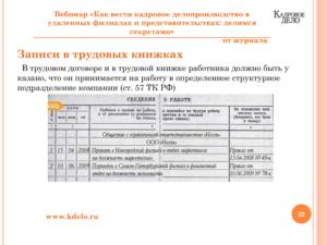 Обособленное подразделение: запись в трудовой. Типовой образец договора с филиалом юридического лица