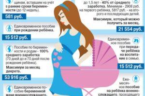 Какое пособие получает неработающая мать. На какие выплаты может рассчитывать неработающая беременная