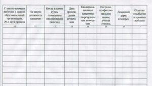 Журнал медицинских книжек образец заполнения. Журнал регистрации медицинских книжек – образец