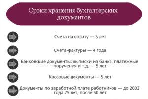 Срок хранения товарных накладных в организации. Организуем правильное хранение счетов-фактур