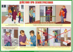 Правила поведения людей во время землетрясения. Правила поведения при землетрясении в доме