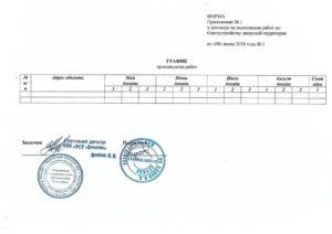 Договор оказания услуг по озеленению территории. Договор на выполнение работ по благоустройству дворовой территории