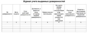 Журнал выдачи договоров под роспись образец. Журнал регистрации документов образец