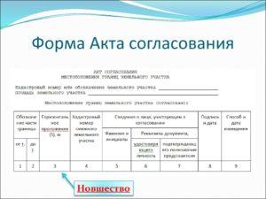 Письмо о согласовании материала с заказчиком. Акт согласования макета образец
