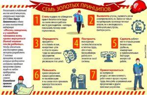 Обеспечение личной безопасности и сохранение здоровья. Соблюдение правил, норм и инструкций по охране труда