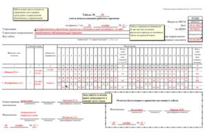 Табель форма 0504421 образец заполнения. Методические указания по применению табеля учета использования рабочего времени