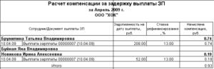 Калькулятор по задержке заработной платыг. Расчет задолженности по заработной плате калькулятор