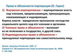 Права и обязанности участников корпорации. Корпоративные договоры